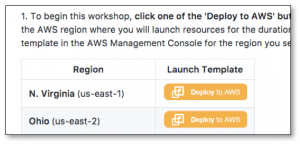 1-Click deploy buttons on Github