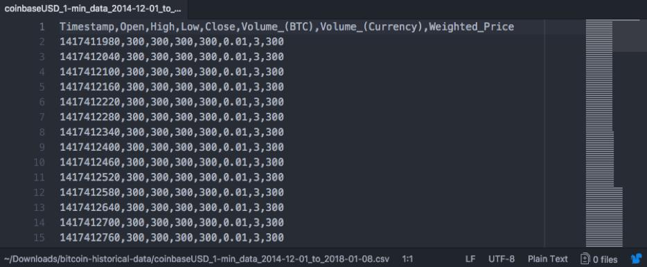 bitcoin kasyba amazon cloud)