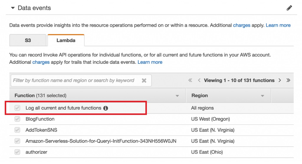 Automating the discovery of unused AWS Lambda functions