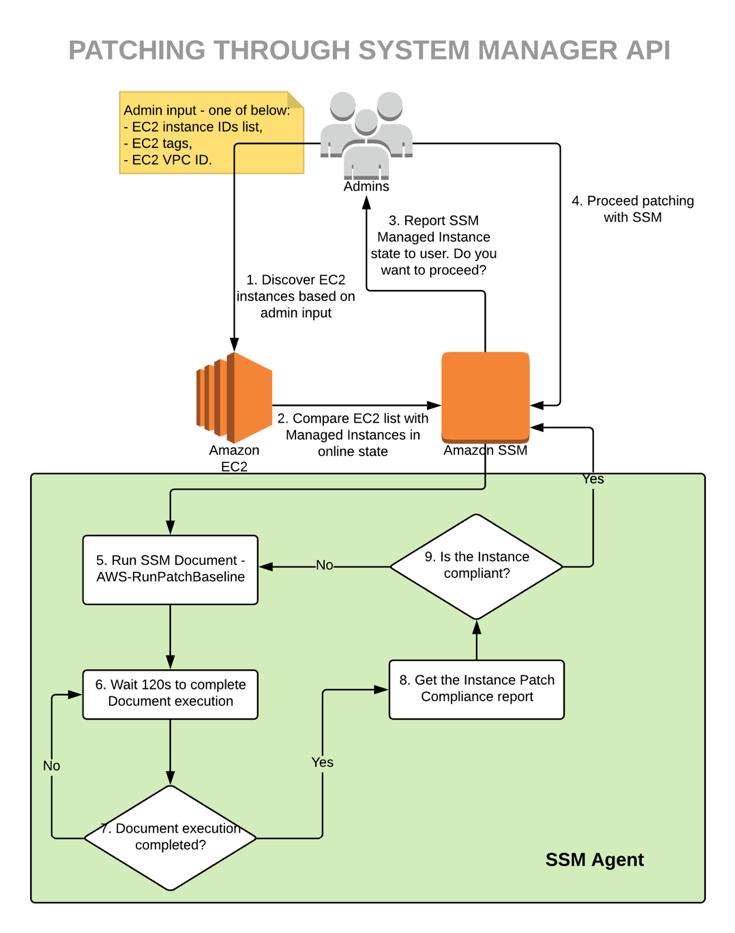 Ausgezeichnet Netzrahmen 4.0 Windows 7 Zeitgenössisch - Rahmen Ideen ...