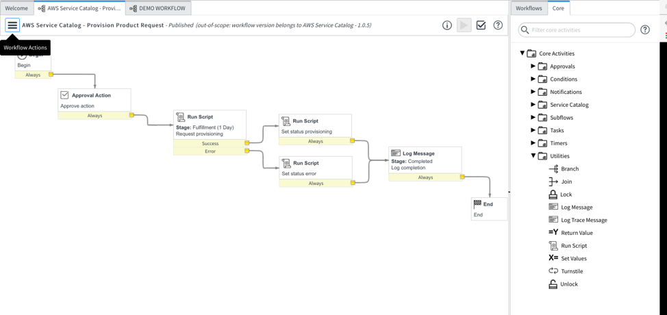 AWS Service Catalog- Provision Product Request workflow