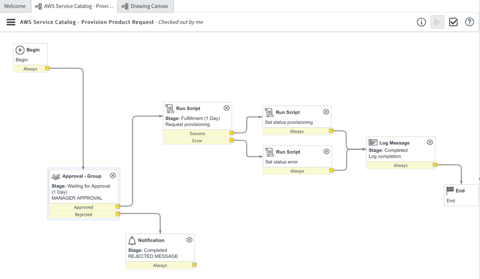 create an approval workflow for aws service catalog in servicenow