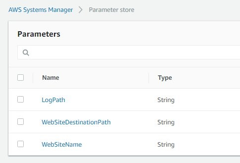 AWS Systems Manager Parameters