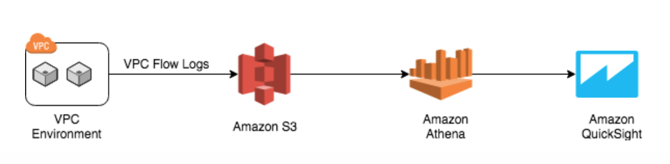 July 2019 – Page 2 – AWS Feed