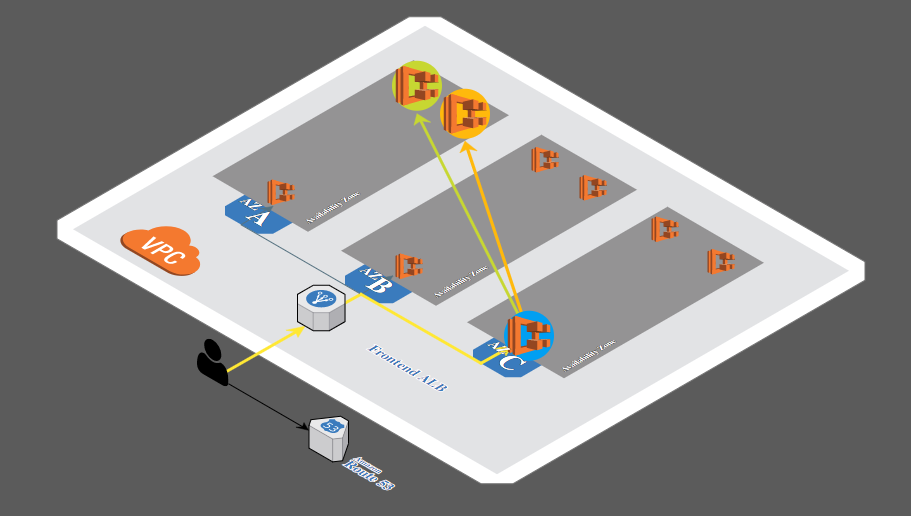 Introducing Amazon CloudWatch Container Insights for Amazon ECS