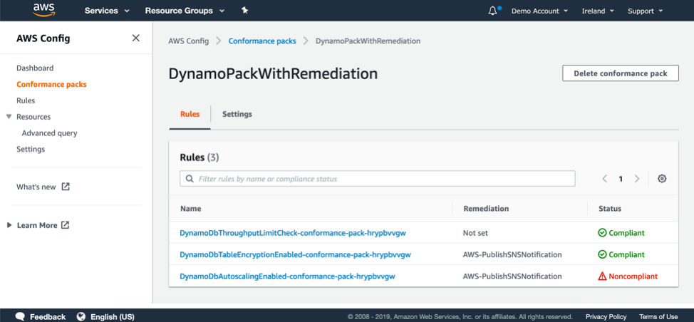 DynamoPackWithRemediation