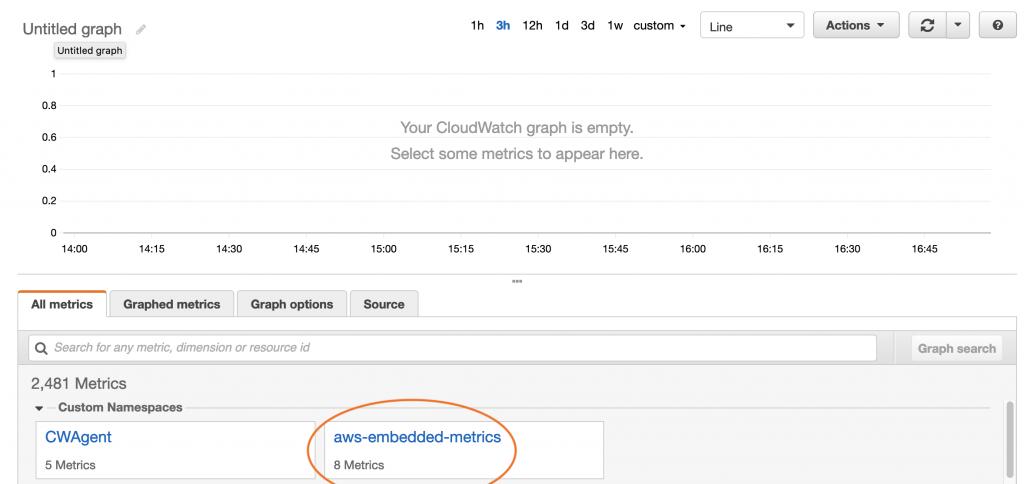 Select aws-embedded-metrics