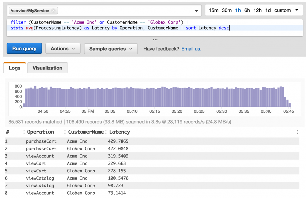 Highest latency operations by customer