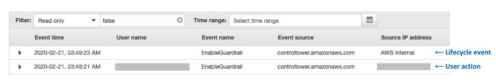 Screenshot of AWS CloudTrail console that shows the user action and corresponding lifecycle event