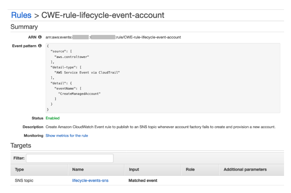 Screenshot of Amazon CloudWatch Events rule