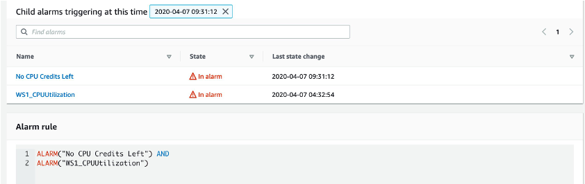 Details of times when alarm states change.