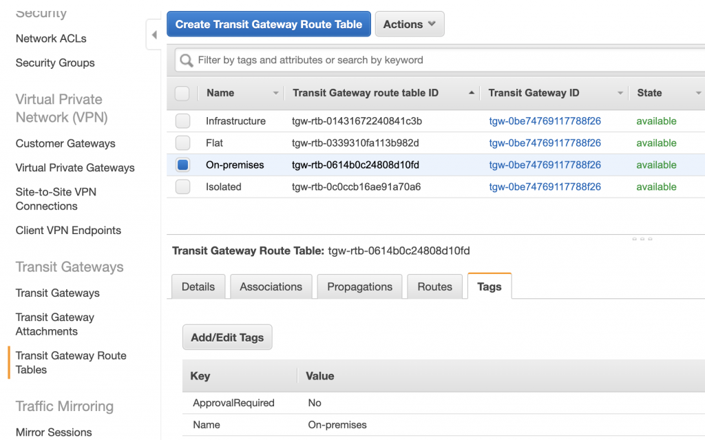 Default TGW route tables created by STNO