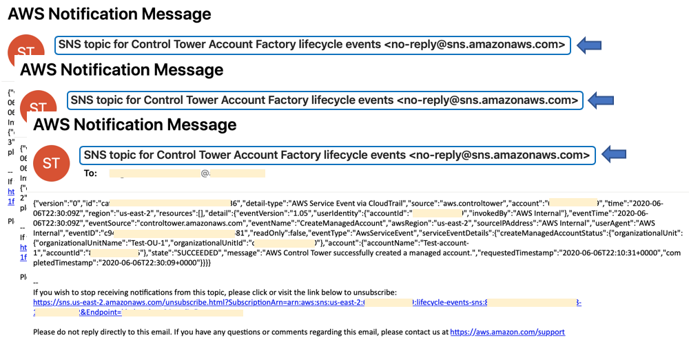 Lifecycle event published to SNS notification