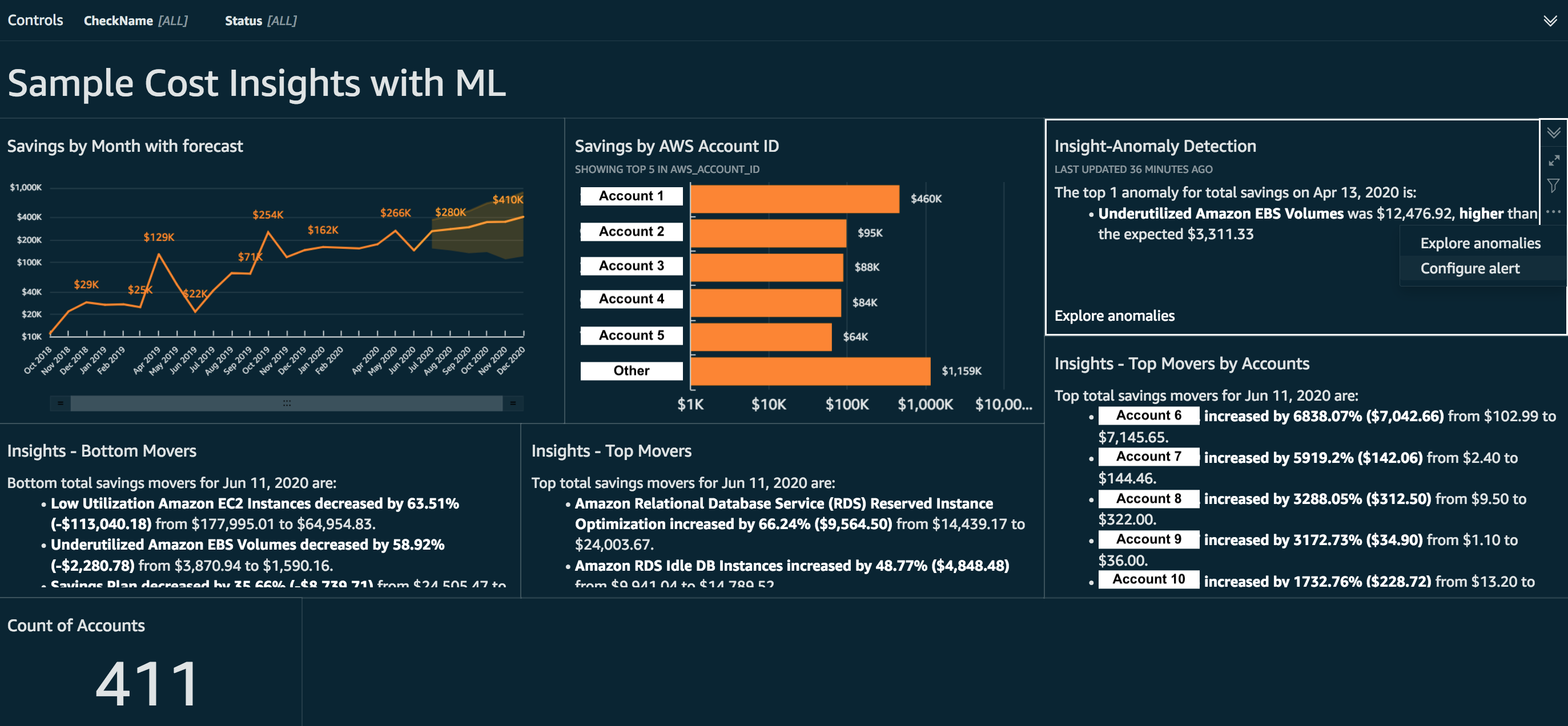 Machine Learning based QuickSight dashboard