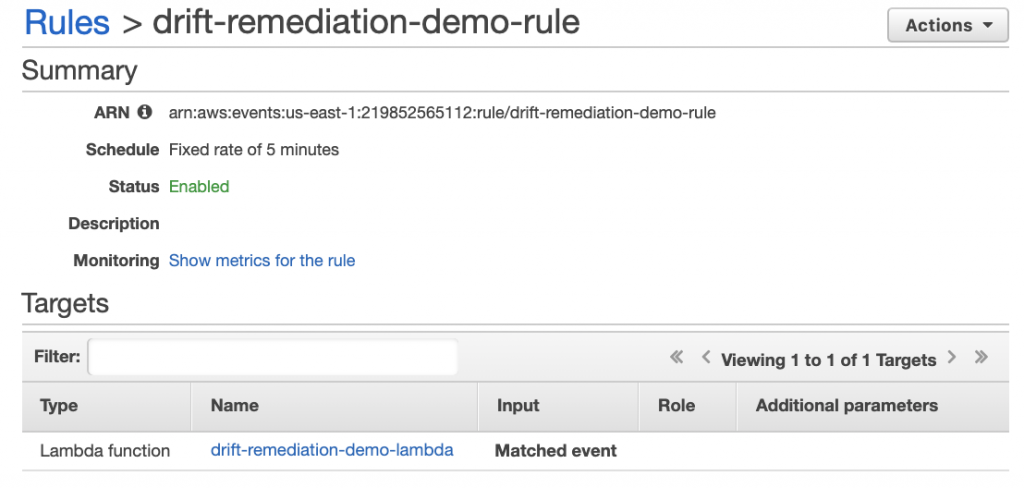 Sample CloudWatch Events rule