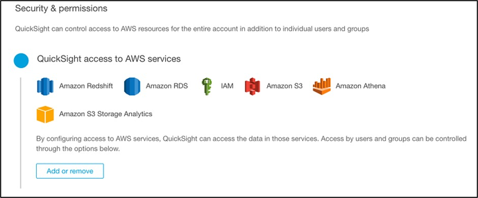 Provide QuickSight access to Amazon Athena and Amazon S3