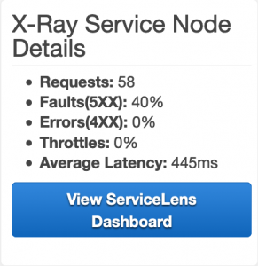 Chart displays the X-Ray Service node details