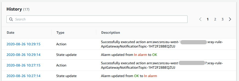 Alarm status change history