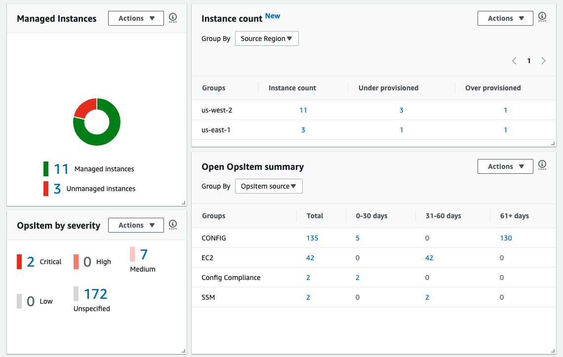 Dashboard showing 4 widgets. In the upper left shows the number of managed vs unmanaged ec2 instances, the upper right shows optimization results for ec2 instances in two AWS Regions, the bottom-left shows counts of OpsItem by severity, and the lower right widget shows OpsItem by group and count