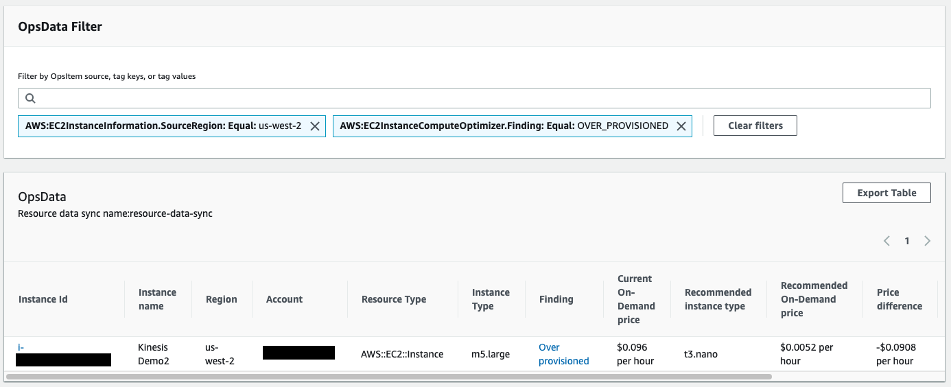 Details of a single over provisioned ec2 instance. shows instance id, instance name, region, account, resource type, instance type, finding, on-demand price, recommendation, and price difference.