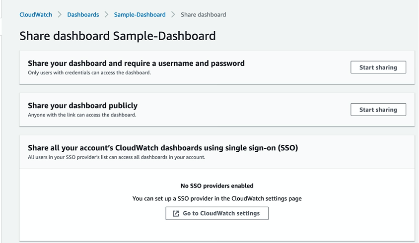 Dashboard sharing options in the Amazon CloudWatch console. You can share each dashboard with users using credentials, share publicly via a link or share with all users in an SSO provider list.