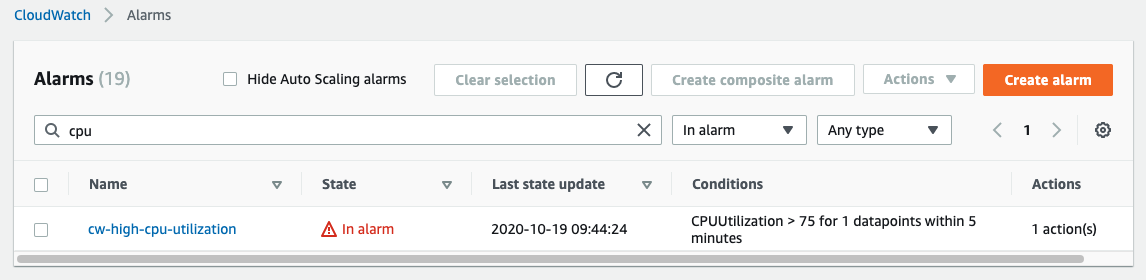 CloudWatch Alarm is In Alarm with CPU Utilization greater than 75% for last 5 minutes