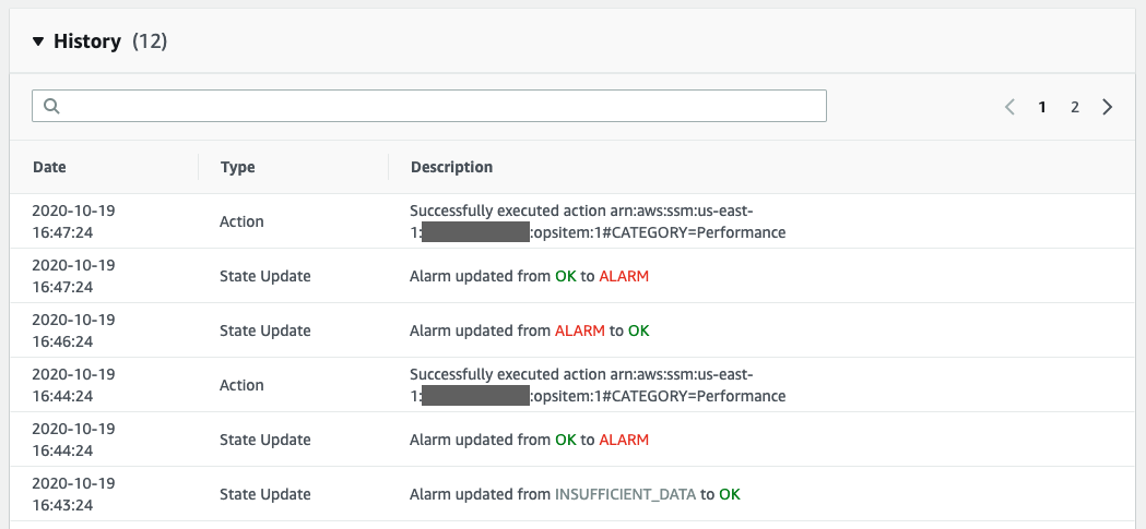 CloudWatch alarm went from insufficient data to OK, OK to Alarm, and Executed action to create OpsItem. This pattern is repeated twice.