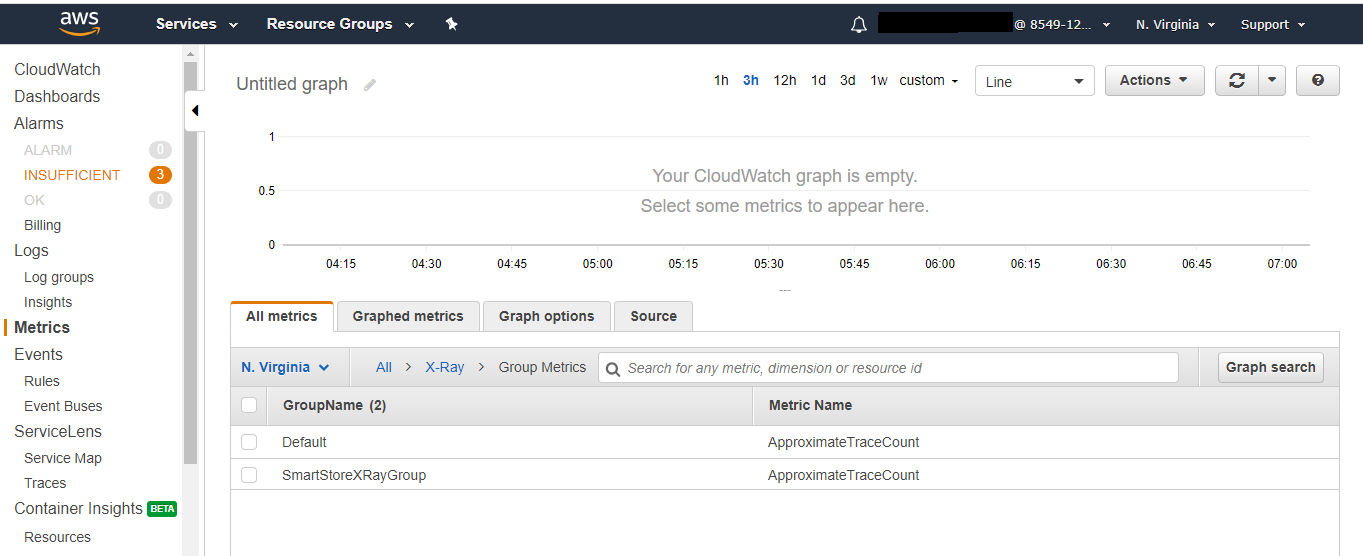 Custom metrics published by X-ray can be viewed in the Cloudwatch console