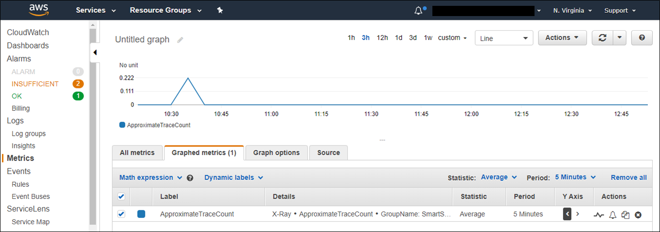 Custom metrics can be viewed in the CloudWatch console