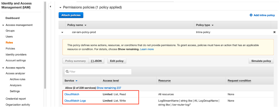 aws iam role required for csr monitoring by cloudwatch