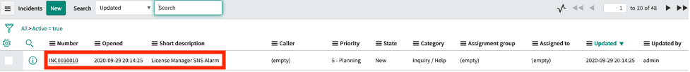 The License Manager SNS Alarm appears in the Incident table.