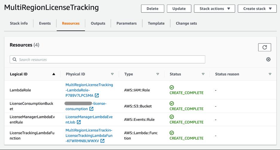 Under Resources, LambdaRole, LicenseConsumptionBucket, LicenseManagerLambdaEventRule, and LicenseTrackingLambdaFunction are displayed.