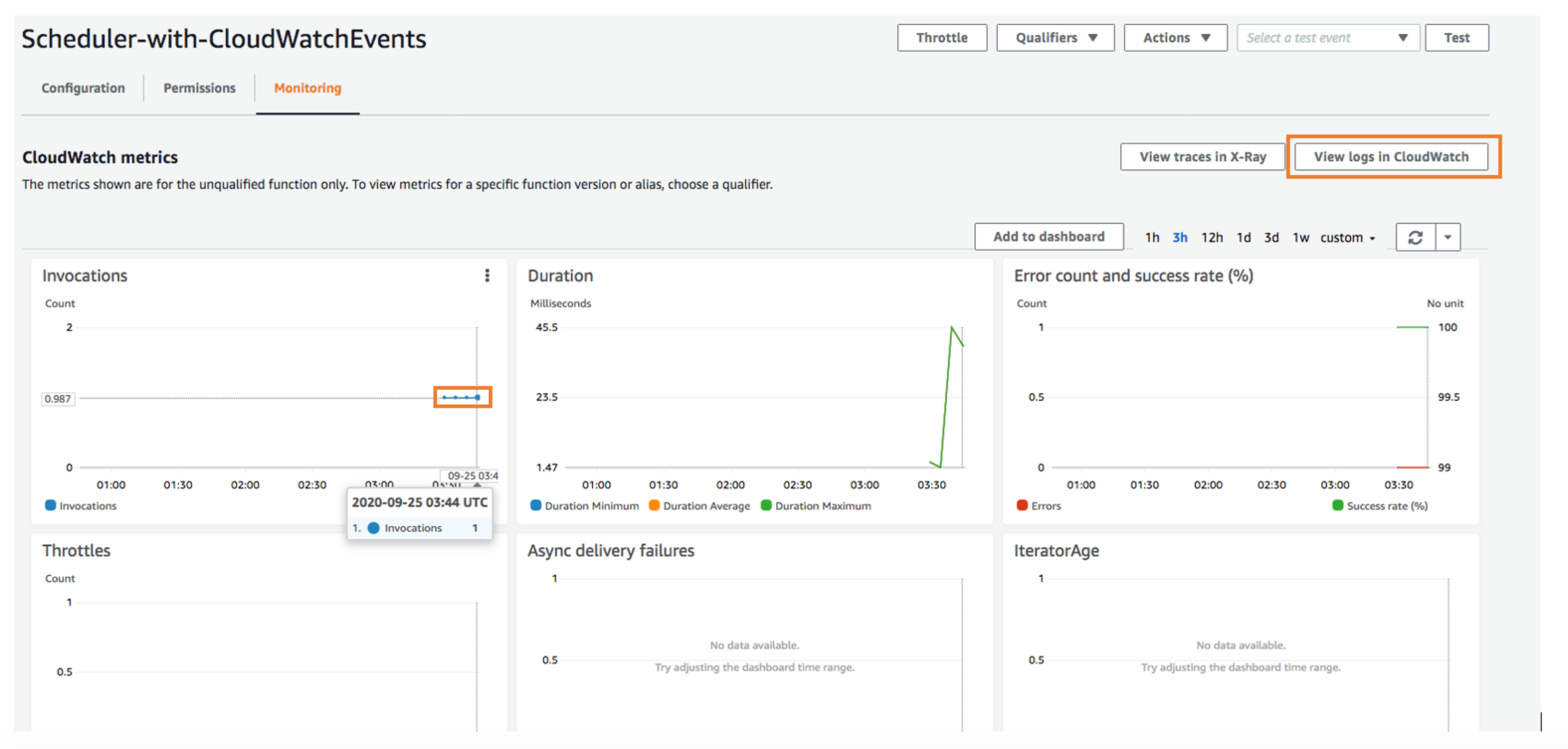 Lambda function monitoring with Cloud Watch Events rule