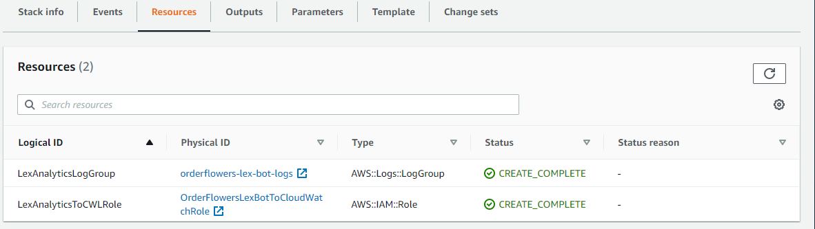 CloudFormation outputs showing CloudWatch log group and IAM role that gives Lex permission to send logs to Cloudwatch.