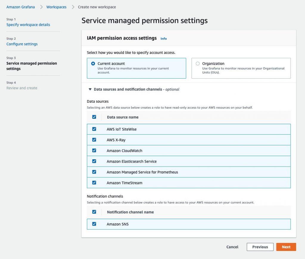 AMG workspace permissions