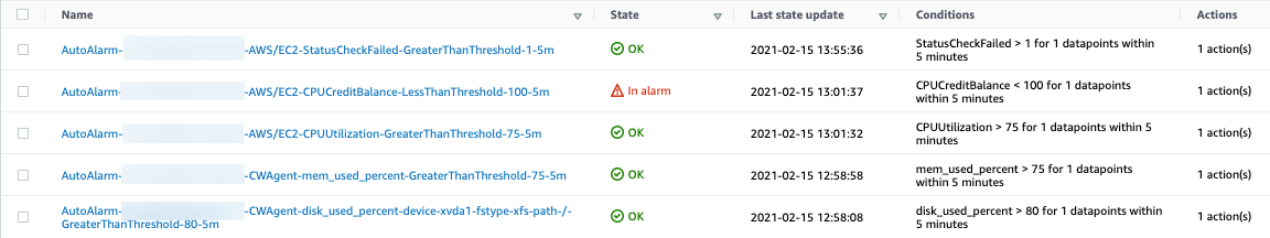 The Alarms page displays the newly created StatusCheckFailed alarm. Its state is OK.