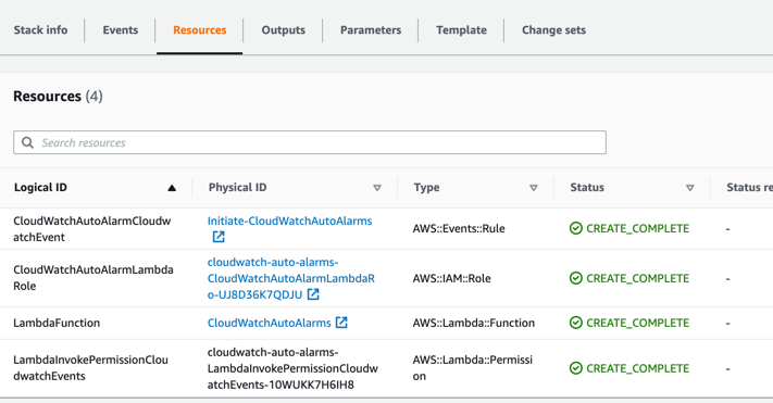 The Resources page in the AWS CloudFormation console displays resources for the cloudwatch-auto-alarms stack. The status of each is CREATE_COMPLETE.