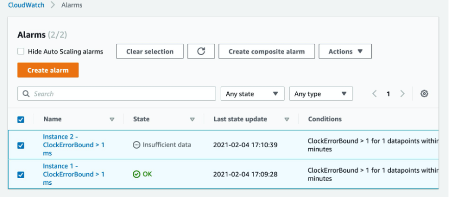 On the Alarms page, Instance 2 – ClockErrorBound > 1 ms has a state of Insufficient data. Instance 2 – ClockErrorBound > 1 ms has a state of OK.