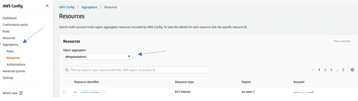 On the Resources page, under Select aggregator, delegatedadmin is displayed. The table has columns for resource identifier, resource type, and Region.