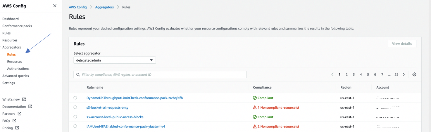 The Rules page displays a table with columns for rule name, compliance, Region, and account. The s3-bucket-ssl-requests-only rule has one noncompliant resource. The IAMUserMFAEnabled-conformance-pack-yiuatwmv4 has two noncompliant resources.