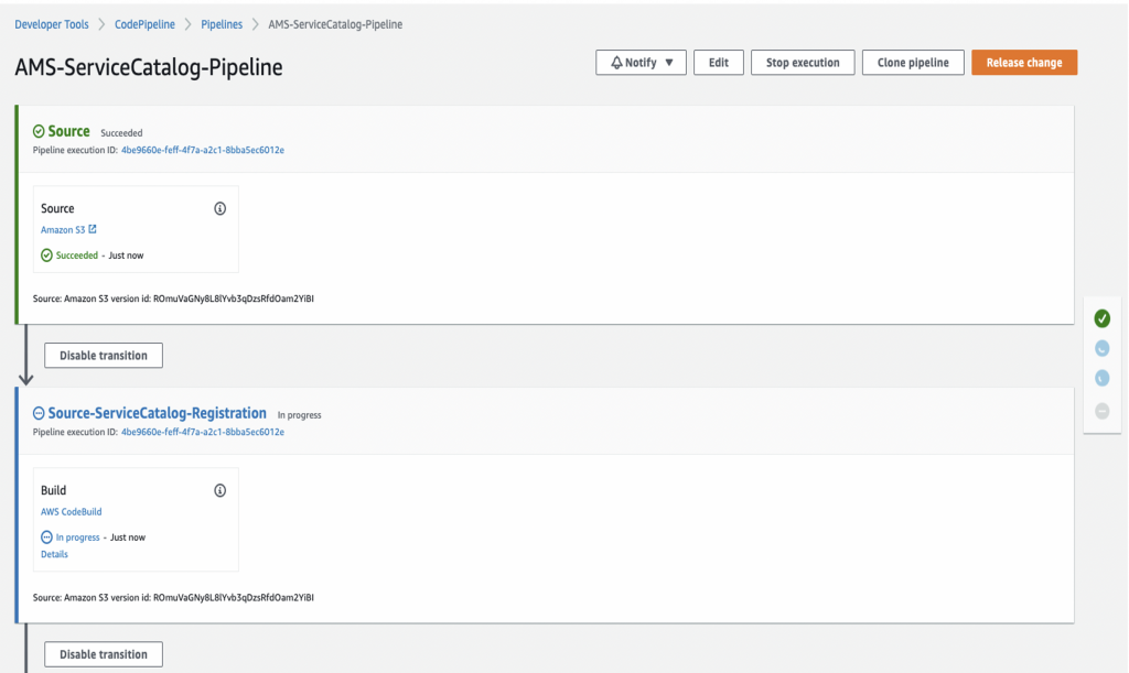 The AWS-ServiceCatalog-Pipeline is displayed in the AWS CodePipeline console. The status of its source stage is Succeeded.
