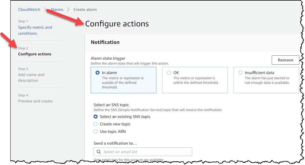 "Top portion of CloudWatch, Create Alarm workflow, Step 2 highlighted in the left navigation pane and ""Configure action"" highlighted in the right hand pane. Under ""Alarm state trigger"", ""In Alarm"" radio button is selected. Under ""Select an SNS topic"", ""Select and existing SNS topic"" is selected"