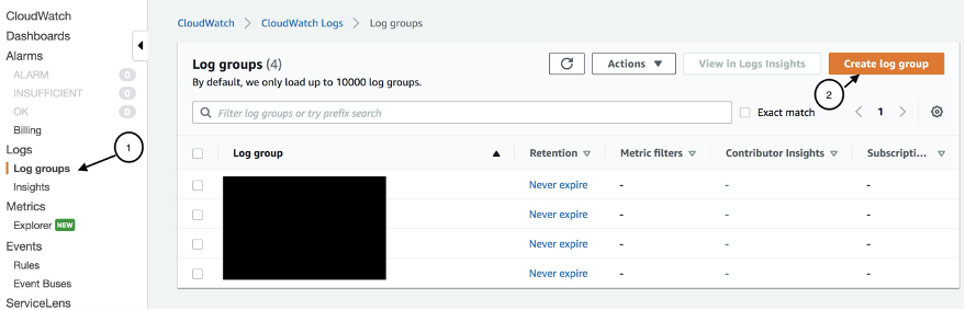 The Log groups page includes a table with columns for log group, retention, metric filter, Contributor Insights, and subscription. It also includes a Create log group button.