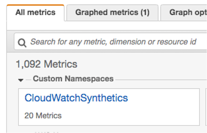 On the All metrics tab, CloudWatchSynthetics is selected for the alarm.