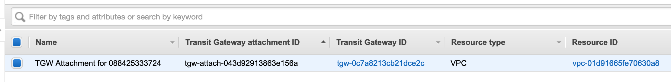 The transit gateway attachment for the AWS Service Catalog provisioned VPC is displayed with a state of available.