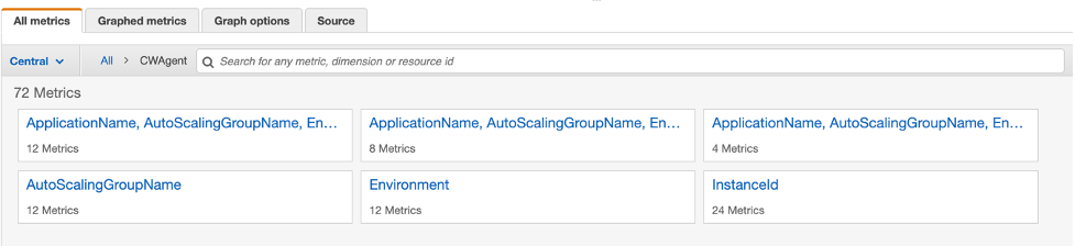 The All metrics tab shows there are 72 metrics. The dimensions include Environment, InstanceId, AutoScalingGroupName, and ApplicationName.