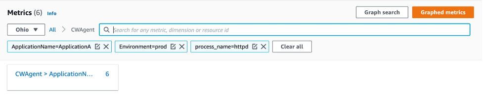 Metrics page shows ApplicationName=ApplicationA, Environment=prod, and process_name=httpd.