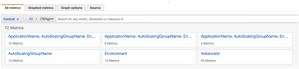 The All metrics tab is selected and shows there are 72 Auto Scaling metrics