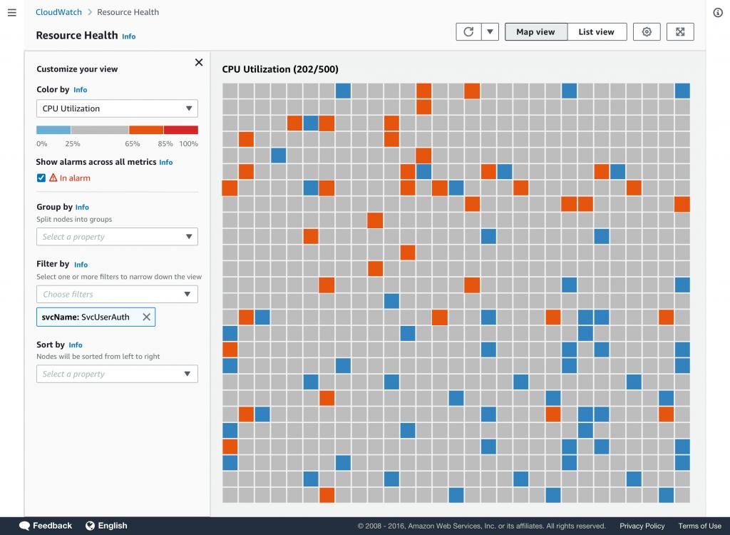 Figure3 Resource Health filter set to svcName: SvcUserAuth shows no EC2 hosts with alarms