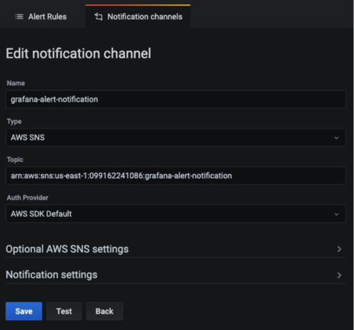 Edit notification channel displays fields for name (in this example, grafana-alert-notification), type (AWS SNS), topic, auth provider (AWS SDK Default).